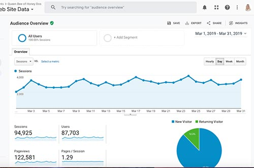 Blog stats for Blogger's Beat | March 2019 Income Report