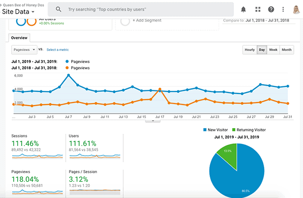 July Income Reports analytics