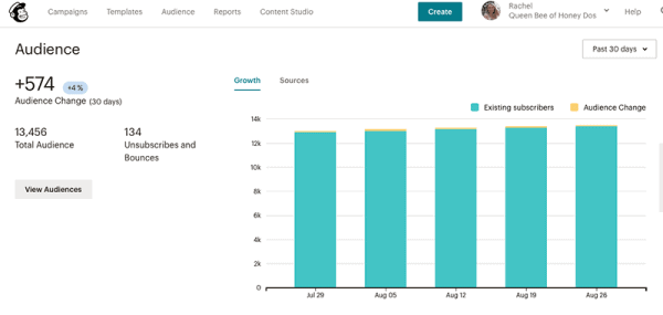 August income report - email subscribers